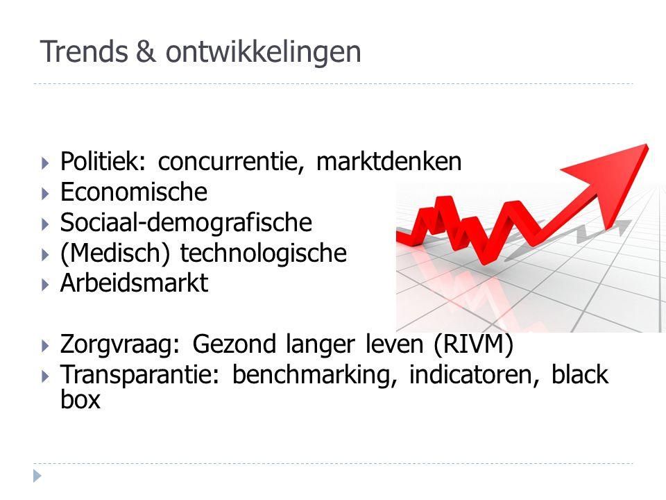 Trends & ontwikkelingen  Politiek: concurrentie, marktdenken  Economische  Sociaal-demografische  (Medisch) technologische  Arbeidsmarkt  Zorgvraag: Gezond langer leven (RIVM)  Transparantie: benchmarking, indicatoren, black box