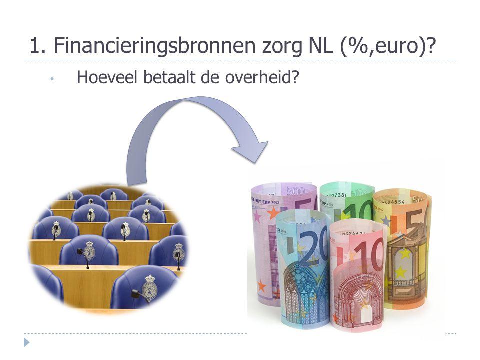 1. Financieringsbronnen zorg NL (%,euro)? Hoeveel betaalt de overheid?