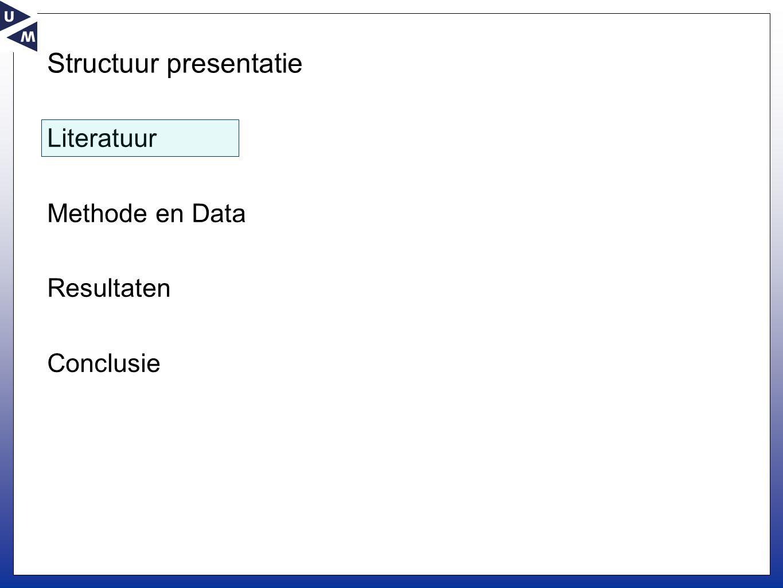 Structuur presentatie Literatuur Methode en Data Resultaten Conclusie
