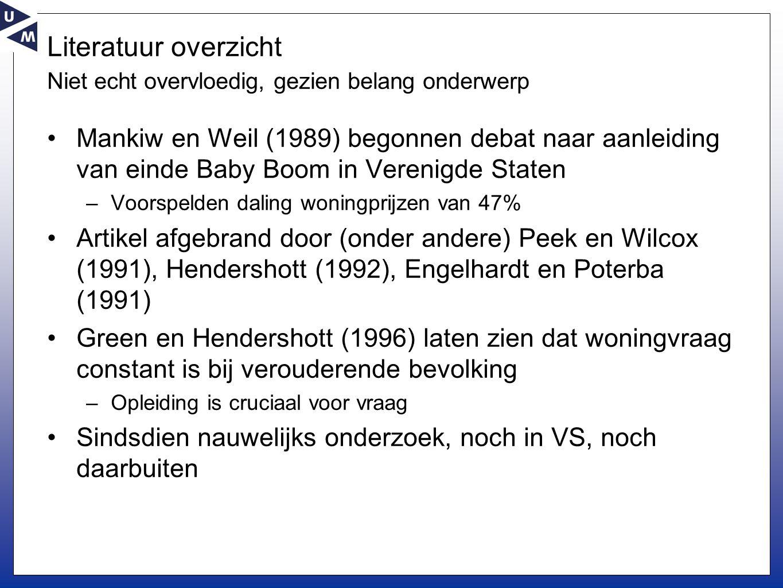 Literatuur overzicht Niet echt overvloedig, gezien belang onderwerp Mankiw en Weil (1989) begonnen debat naar aanleiding van einde Baby Boom in Verenigde Staten –Voorspelden daling woningprijzen van 47% Artikel afgebrand door (onder andere) Peek en Wilcox (1991), Hendershott (1992), Engelhardt en Poterba (1991) Green en Hendershott (1996) laten zien dat woningvraag constant is bij verouderende bevolking –Opleiding is cruciaal voor vraag Sindsdien nauwelijks onderzoek, noch in VS, noch daarbuiten