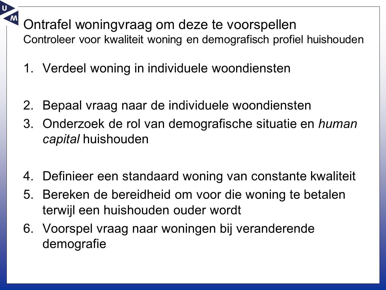 Ontrafel woningvraag om deze te voorspellen Controleer voor kwaliteit woning en demografisch profiel huishouden 1.Verdeel woning in individuele woondi