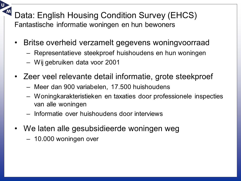Data: English Housing Condition Survey (EHCS) Fantastische informatie woningen en hun bewoners Britse overheid verzamelt gegevens woningvoorraad –Repr