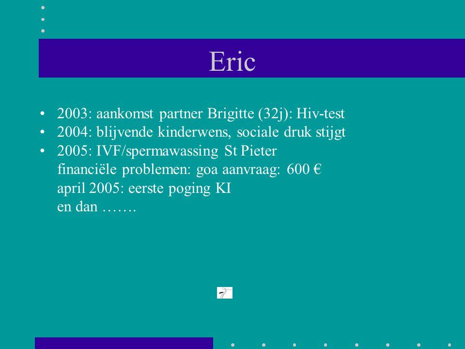 Eric 2003: aankomst partner Brigitte (32j): Hiv-test 2004: blijvende kinderwens, sociale druk stijgt 2005: IVF/spermawassing St Pieter financiële prob