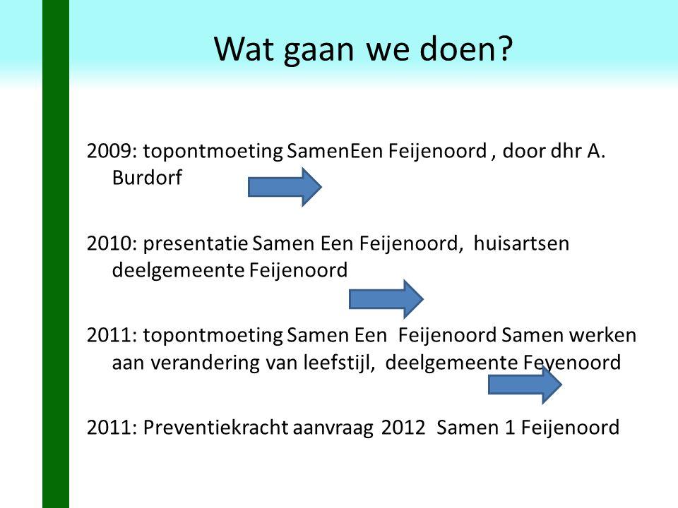 2009: topontmoeting SamenEen Feijenoord, door dhr A. Burdorf 2010: presentatie Samen Een Feijenoord, huisartsen deelgemeente Feijenoord 2011: topontmo