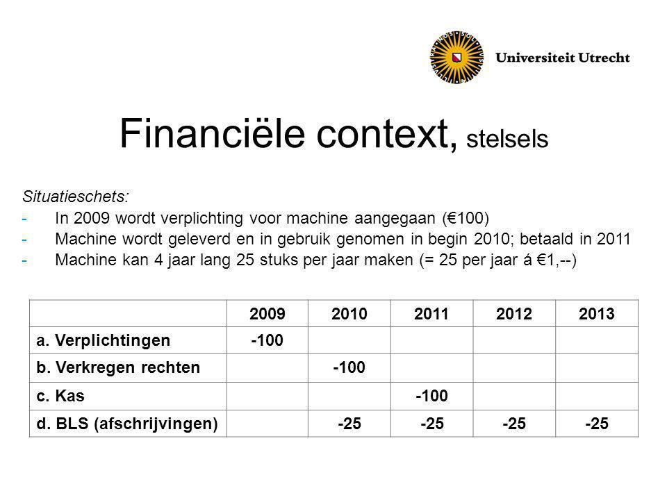 Financiële context, stelsels 20092010201120122013 a.