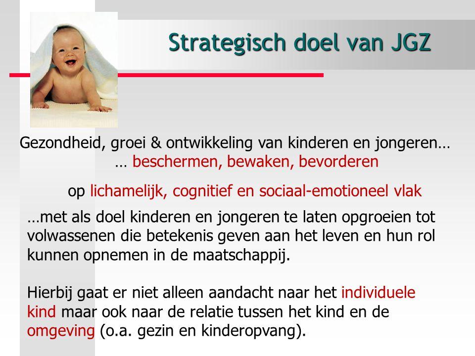 Strategisch doel van JGZ op lichamelijk, cognitief en sociaal-emotioneel vlak …met als doel kinderen en jongeren te laten opgroeien tot volwassenen die betekenis geven aan het leven en hun rol kunnen opnemen in de maatschappij.