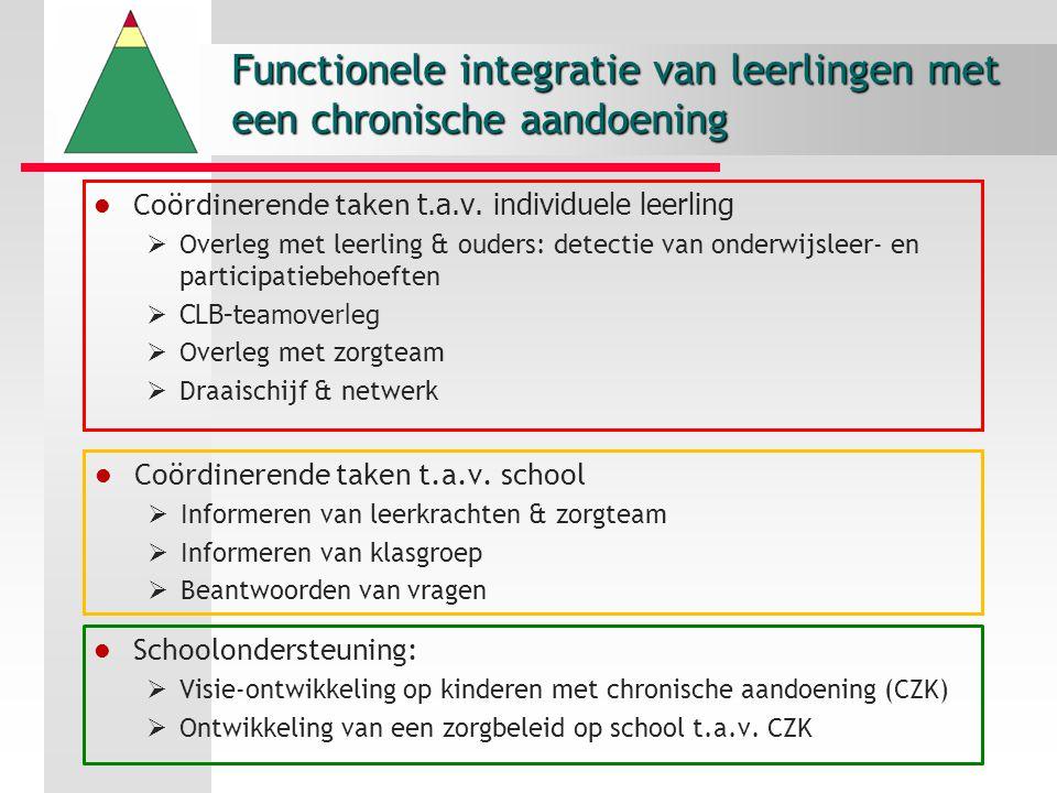Functionele integratie van leerlingen met een chronische aandoening Schoolondersteuning:  Visie-ontwikkeling op kinderen met chronische aandoening (CZK)  Ontwikkeling van een zorgbeleid op school t.a.v.