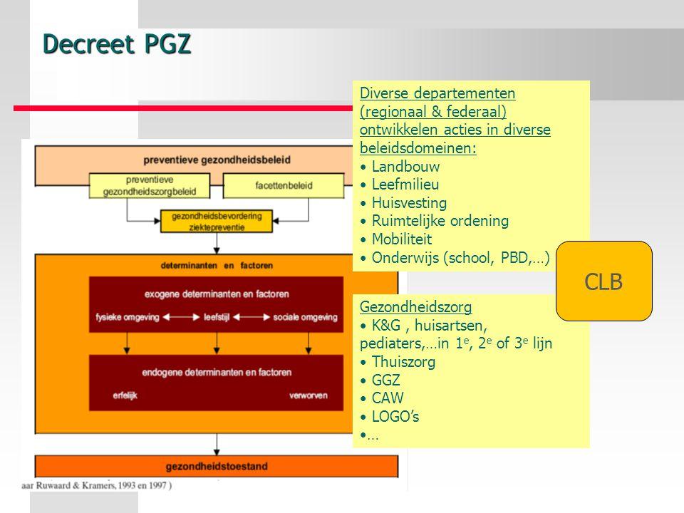 Decreet PGZ Gezondheidszorg K&G, huisartsen, pediaters,…in 1 e, 2 e of 3 e lijn Thuiszorg GGZ CAW LOGO's … Diverse departementen (regionaal & federaal) ontwikkelen acties in diverse beleidsdomeinen: Landbouw Leefmilieu Huisvesting Ruimtelijke ordening Mobiliteit Onderwijs (school, PBD,…) CLB