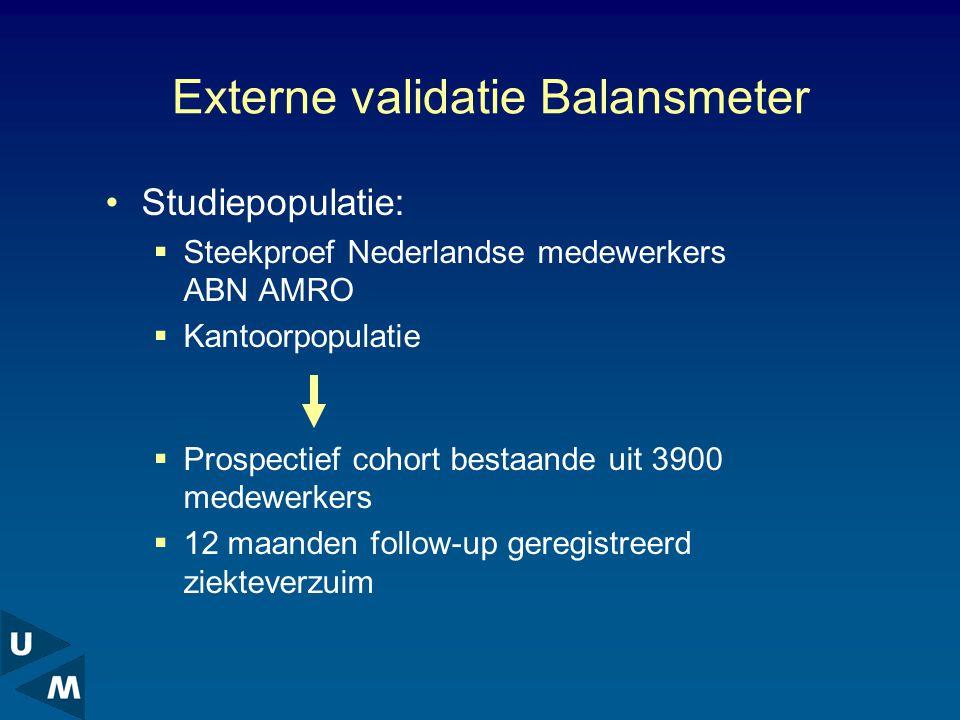 Externe validatie Balansmeter Studiepopulatie:  Steekproef Nederlandse medewerkers ABN AMRO  Kantoorpopulatie  Prospectief cohort bestaande uit 3900 medewerkers  12 maanden follow-up geregistreerd ziekteverzuim