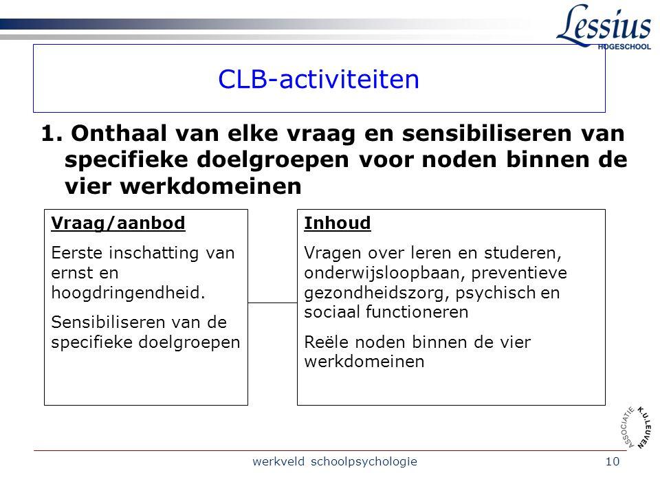 werkveld schoolpsychologie10 CLB-activiteiten 1.