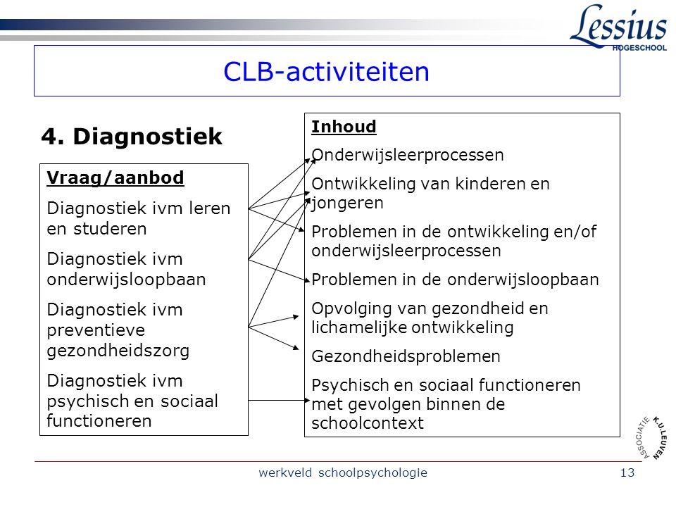 werkveld schoolpsychologie13 CLB-activiteiten 4.