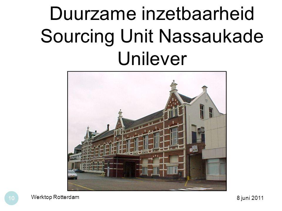 Duurzame inzetbaarheid Sourcing Unit Nassaukade Unilever 8 juni 2011 Werktop Rotterdam 10