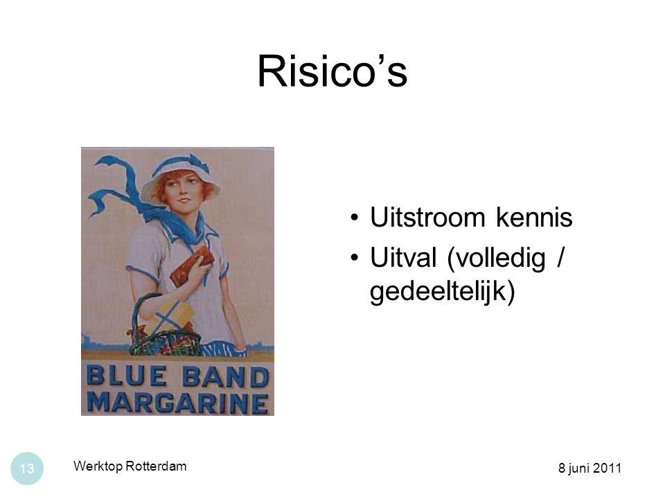 Risico's Uitstroom kennis Uitval (volledig / gedeeltelijk) 8 juni 2011 Werktop Rotterdam 13