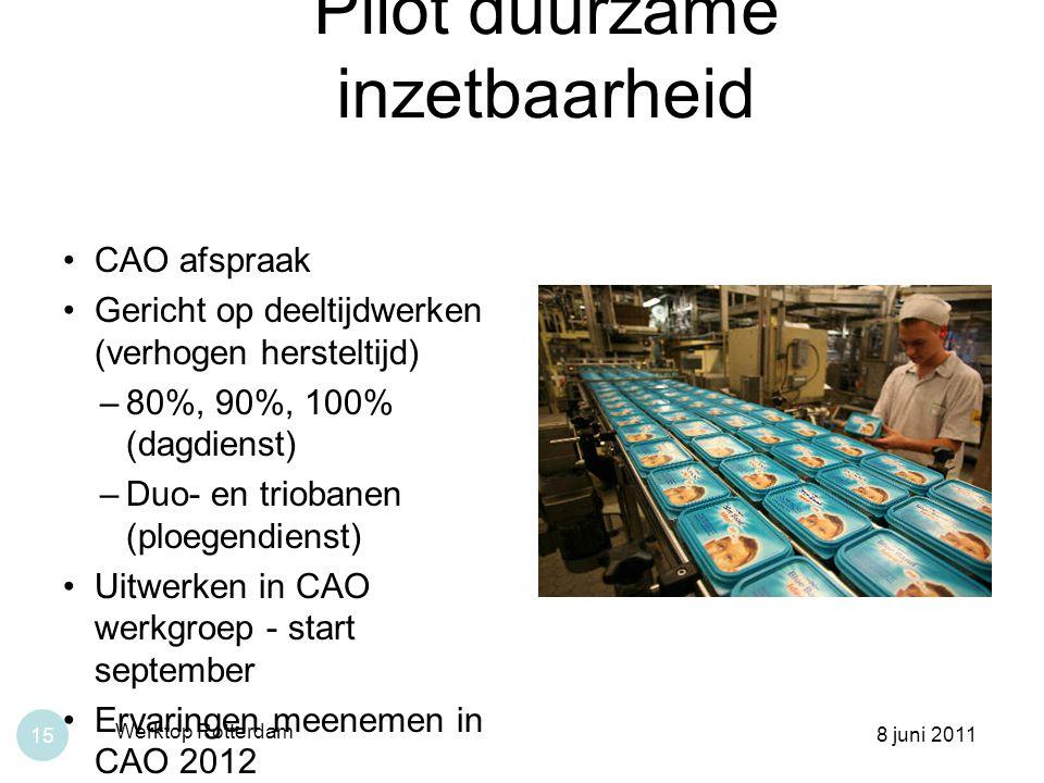 Pilot duurzame inzetbaarheid CAO afspraak Gericht op deeltijdwerken (verhogen hersteltijd) –80%, 90%, 100% (dagdienst) –Duo- en triobanen (ploegendien