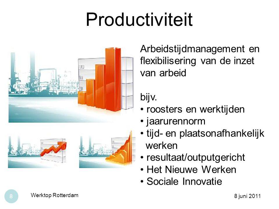 Productiviteit 8 juni 2011 Werktop Rotterdam 8 Arbeidstijdmanagement en flexibilisering van de inzet van arbeid bijv. roosters en werktijden jaarurenn