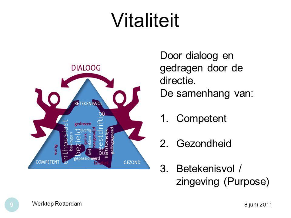 Vitaliteit 8 juni 2011 Werktop Rotterdam 9 Door dialoog en gedragen door de directie. De samenhang van: 1.Competent 2.Gezondheid 3.Betekenisvol / zing