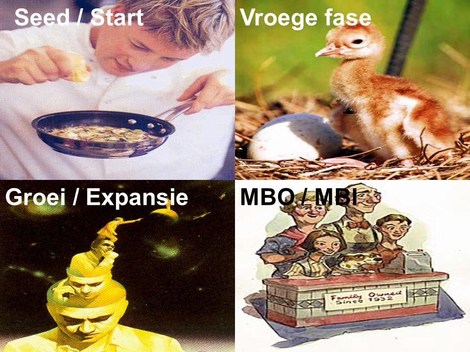 Seed / StartVroege fase Groei / ExpansieMBO / MBI