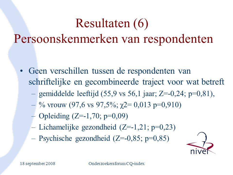 18 september 2008Onderzoekersforum CQ-index Resultaten (6) Persoonskenmerken van respondenten Geen verschillen tussen de respondenten van schriftelijk