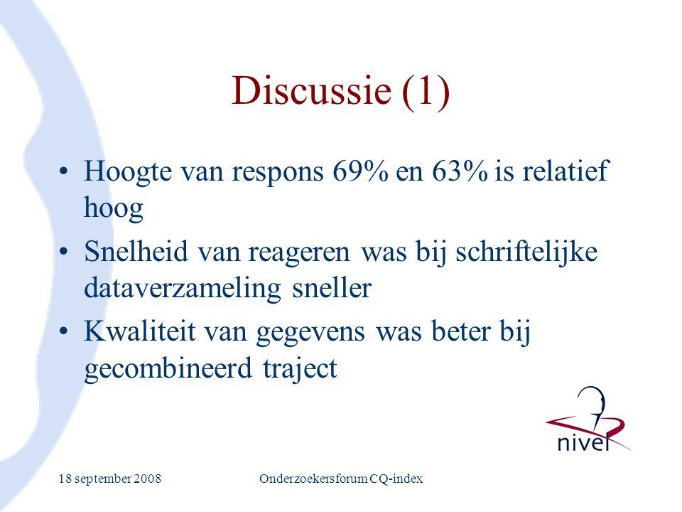 18 september 2008Onderzoekersforum CQ-index Discussie (1) Hoogte van respons 69% en 63% is relatief hoog Snelheid van reageren was bij schriftelijke d