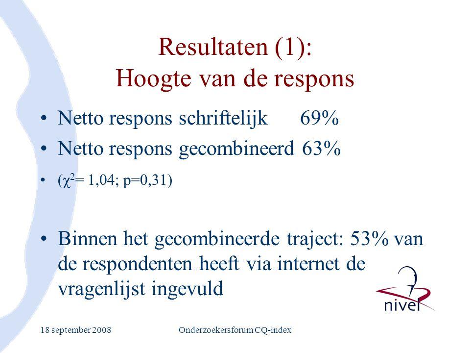 18 september 2008Onderzoekersforum CQ-index Resultaten (1): Hoogte van de respons Netto respons schriftelijk 69% Netto respons gecombineerd 63% (χ 2 =