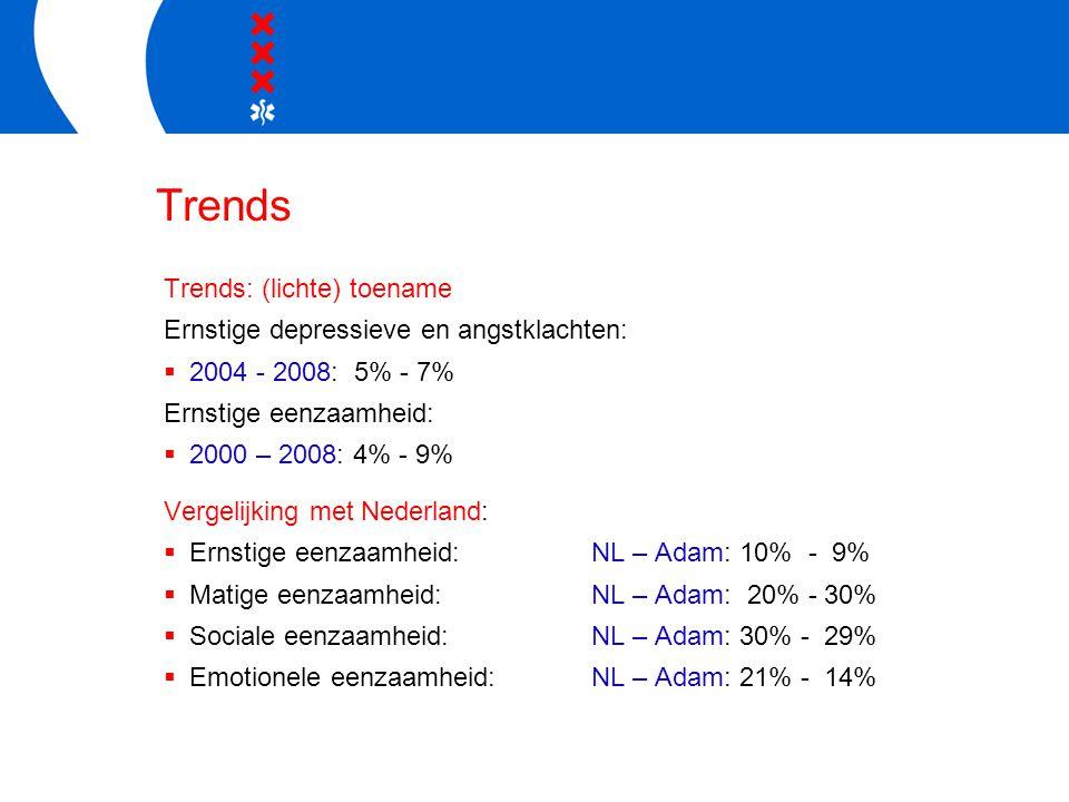 Trends Trends: (lichte) toename Ernstige depressieve en angstklachten:  2004 - 2008: 5% - 7% Ernstige eenzaamheid:  2000 – 2008: 4% - 9% Vergelijking met Nederland:  Ernstige eenzaamheid: NL – Adam: 10% - 9%  Matige eenzaamheid: NL – Adam: 20% - 30%  Sociale eenzaamheid: NL – Adam: 30% - 29%  Emotionele eenzaamheid: NL – Adam: 21% - 14%