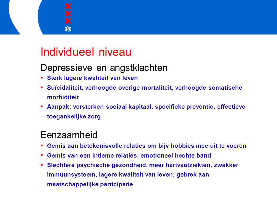 Individueel niveau Depressieve en angstklachten  Sterk lagere kwaliteit van leven  Suïcidaliteit, verhoogde overige mortaliteit, verhoogde somatische morbiditeit  Aanpak: versterken sociaal kapitaal, specifieke preventie, effectieve toegankelijke zorg Eenzaamheid  Gemis aan betekenisvolle relaties om bijv hobbies mee uit te voeren  Gemis van een intieme relaties, emotioneel hechte band  Slechtere psychische gezondheid, meer hartvaatziekten, zwakker immuunsysteem, lagere kwaliteit van leven, gebrek aan maatschappelijke participatie
