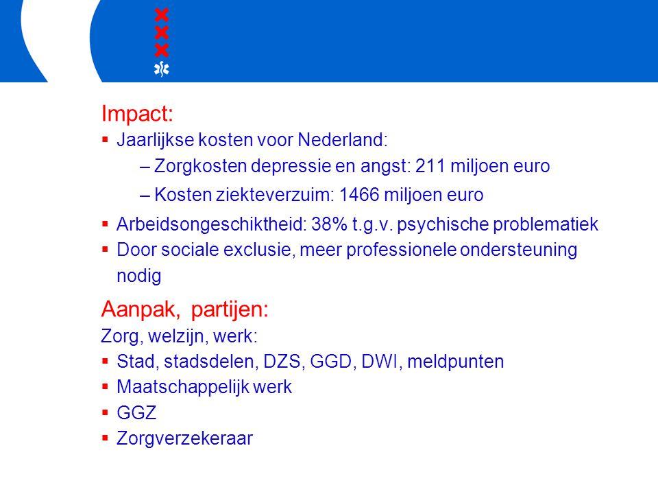 Impact:  Jaarlijkse kosten voor Nederland: –Zorgkosten depressie en angst: 211 miljoen euro –Kosten ziekteverzuim: 1466 miljoen euro  Arbeidsongeschiktheid: 38% t.g.v.