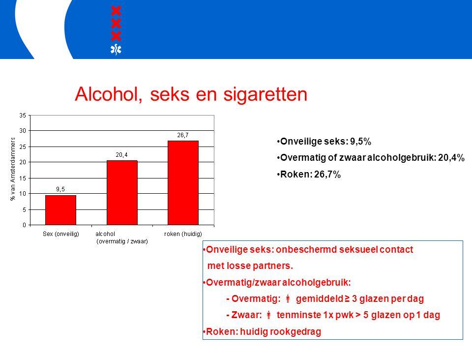 Alcohol, seks en sigaretten Onveilige seks: 9,5% Overmatig of zwaar alcoholgebruik: 20,4% Roken: 26,7% Onveilige seks: onbeschermd seksueel contact met losse partners.