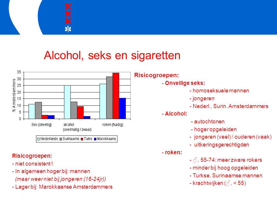 Alcohol, seks en sigaretten Risicogroepen: - Onveilige seks: - homoseksuele mannen - jongeren - Nederl., Surin.