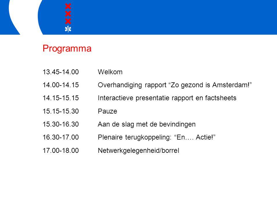 Programma 13.45-14.00Welkom 14.00-14.15Overhandiging rapport Zo gezond is Amsterdam! 14.15-15.15Interactieve presentatie rapport en factsheets 15.15-15.30Pauze 15.30-16.30Aan de slag met de bevindingen 16.30-17.00Plenaire terugkoppeling: En….