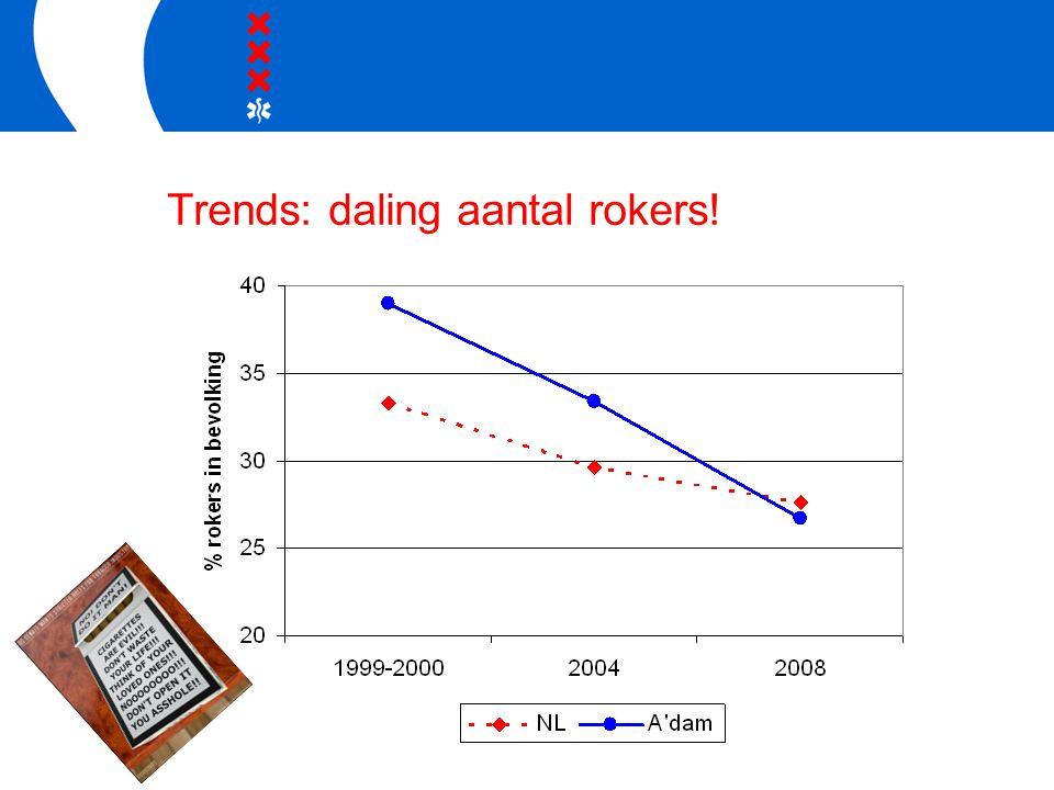 Trends: daling aantal rokers!
