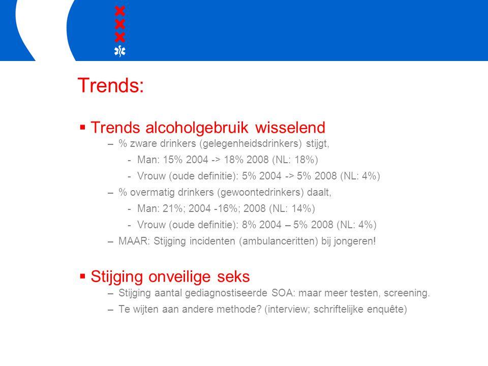 Trends:  Trends alcoholgebruik wisselend –% zware drinkers (gelegenheidsdrinkers) stijgt, -Man: 15% 2004 -> 18% 2008 (NL: 18%) -Vrouw (oude definitie): 5% 2004 -> 5% 2008 (NL: 4%) –% overmatig drinkers (gewoontedrinkers) daalt, -Man: 21%; 2004 -16%; 2008 (NL: 14%) -Vrouw (oude definitie): 8% 2004 – 5% 2008 (NL: 4%) –MAAR: Stijging incidenten (ambulanceritten) bij jongeren.