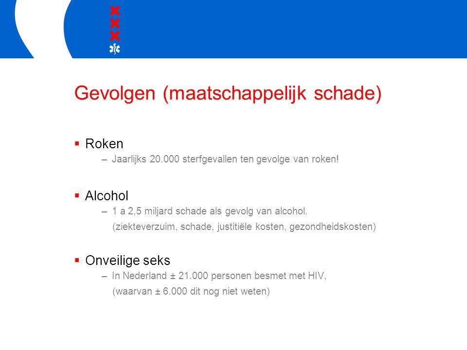 Gevolgen (maatschappelijk schade)  Roken –Jaarlijks 20.000 sterfgevallen ten gevolge van roken.