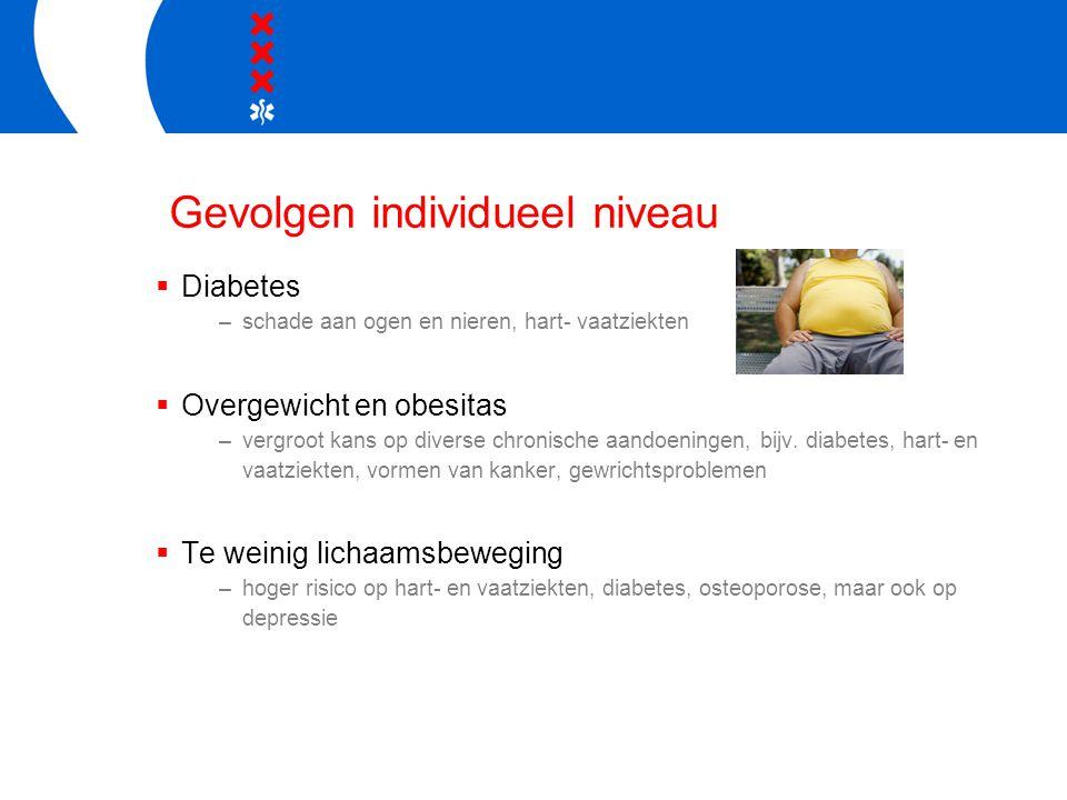 Gevolgen individueel niveau  Diabetes –schade aan ogen en nieren, hart- vaatziekten  Overgewicht en obesitas –vergroot kans op diverse chronische aandoeningen, bijv.