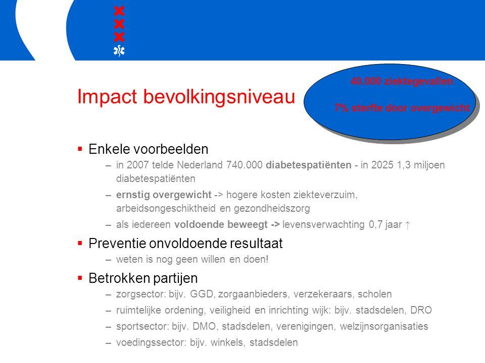 Impact bevolkingsniveau  Enkele voorbeelden –in 2007 telde Nederland 740.000 diabetespatiënten - in 2025 1,3 miljoen diabetespatiënten –ernstig overgewicht -> hogere kosten ziekteverzuim, arbeidsongeschiktheid en gezondheidszorg –als iedereen voldoende beweegt -> levensverwachting 0,7 jaar ↑  Preventie onvoldoende resultaat –weten is nog geen willen en doen.