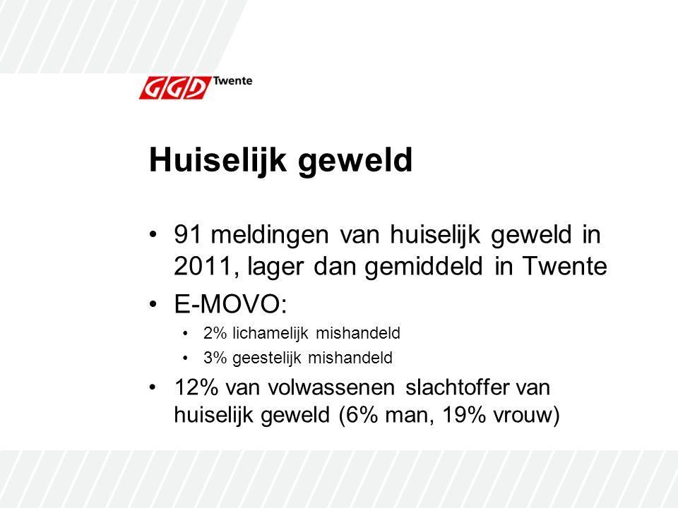 Huiselijk geweld 91 meldingen van huiselijk geweld in 2011, lager dan gemiddeld in Twente E-MOVO: 2% lichamelijk mishandeld 3% geestelijk mishandeld 12% van volwassenen slachtoffer van huiselijk geweld (6% man, 19% vrouw)