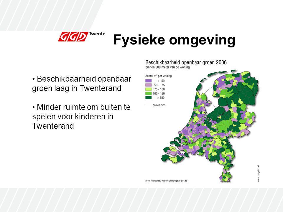 Fysieke omgeving Beschikbaarheid openbaar groen laag in Twenterand Minder ruimte om buiten te spelen voor kinderen in Twenterand
