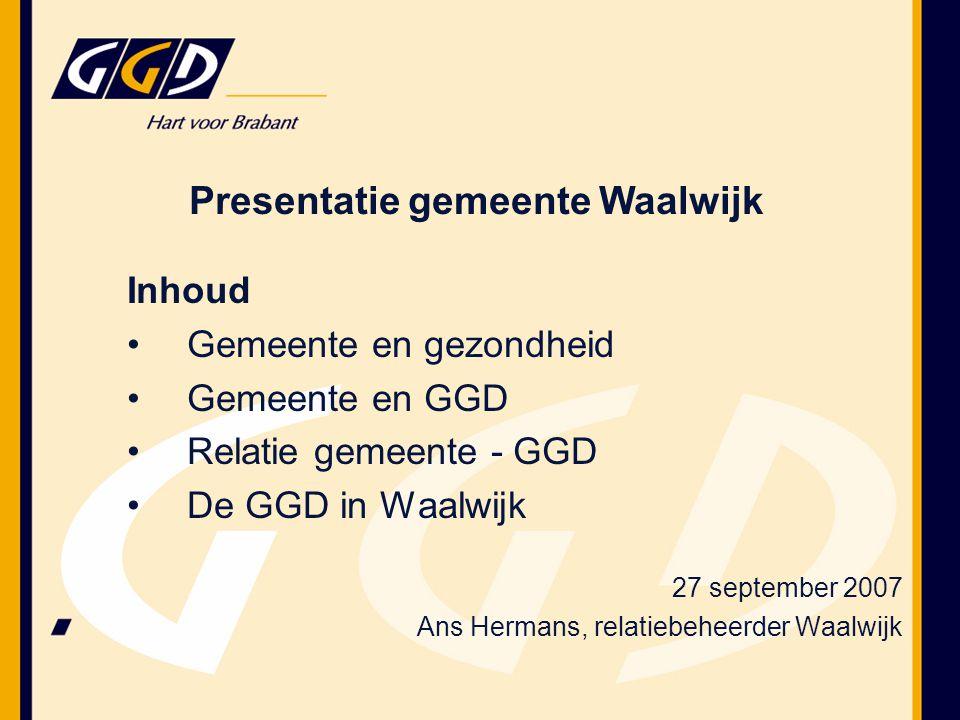 Presentatie gemeente Waalwijk Inhoud Gemeente en gezondheid Gemeente en GGD Relatie gemeente - GGD De GGD in Waalwijk 27 september 2007 Ans Hermans, relatiebeheerder Waalwijk