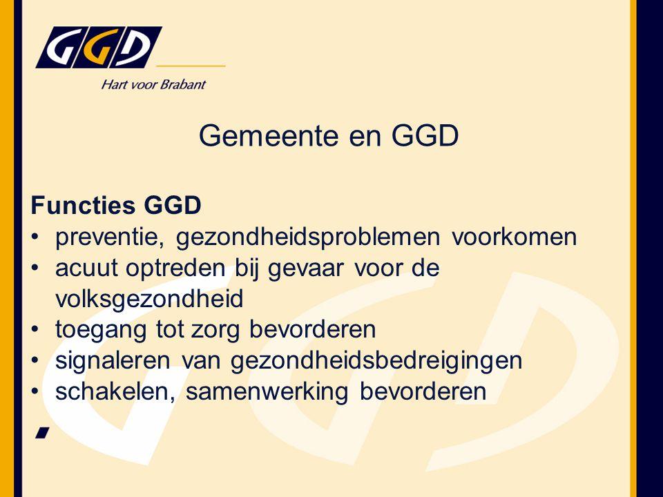 Gemeente en GGD Functies GGD preventie, gezondheidsproblemen voorkomen acuut optreden bij gevaar voor de volksgezondheid toegang tot zorg bevorderen signaleren van gezondheidsbedreigingen schakelen, samenwerking bevorderen