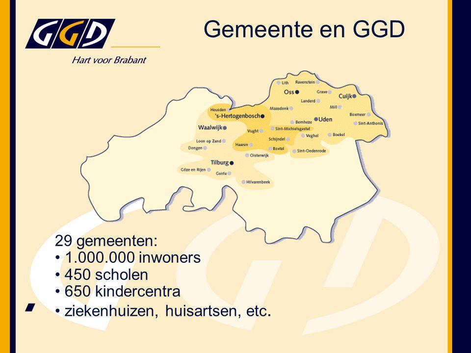 Gemeente en GGD 29 gemeenten: 1.000.000 inwoners 450 scholen 650 kindercentra ziekenhuizen, huisartsen, etc.