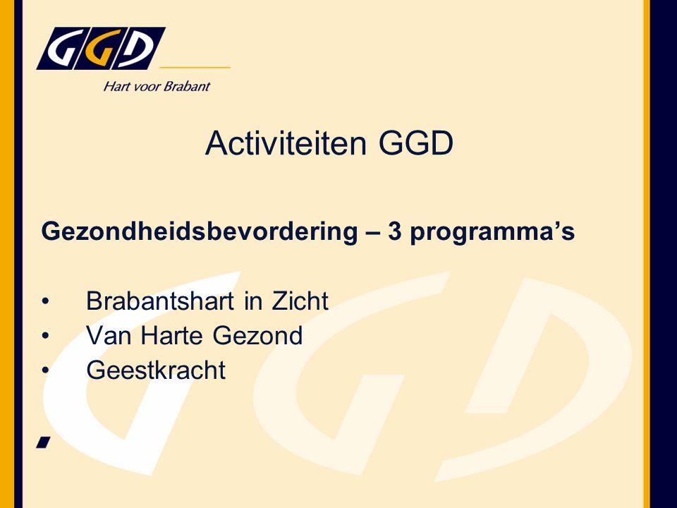 Gezondheidsbevordering – 3 programma's Brabantshart in Zicht Van Harte Gezond Geestkracht Activiteiten GGD