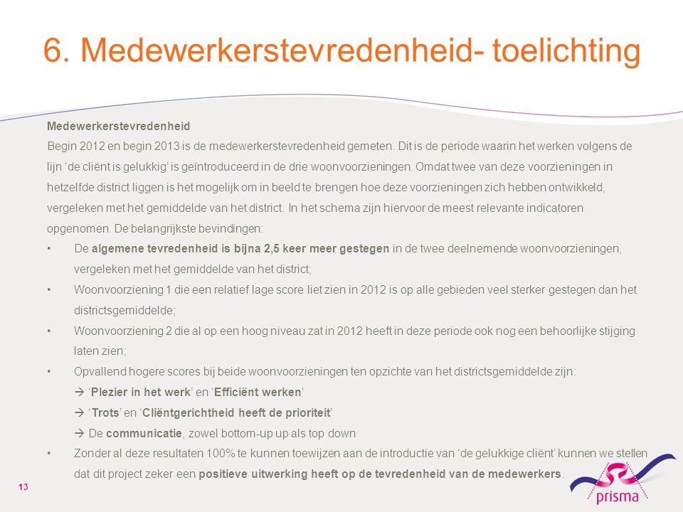6. Medewerkerstevredenheid- toelichting Medewerkerstevredenheid Begin 2012 en begin 2013 is de medewerkerstevredenheid gemeten. Dit is de periode waar