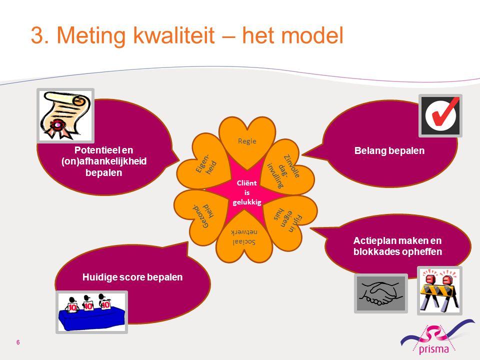 3. Meting kwaliteit – het model Cliënt is gelukkig Regie Zinvolle dag- invulling Fijn in eigen huis Sociaal netwerk Gezond- heid Eigen- heid Potentiee