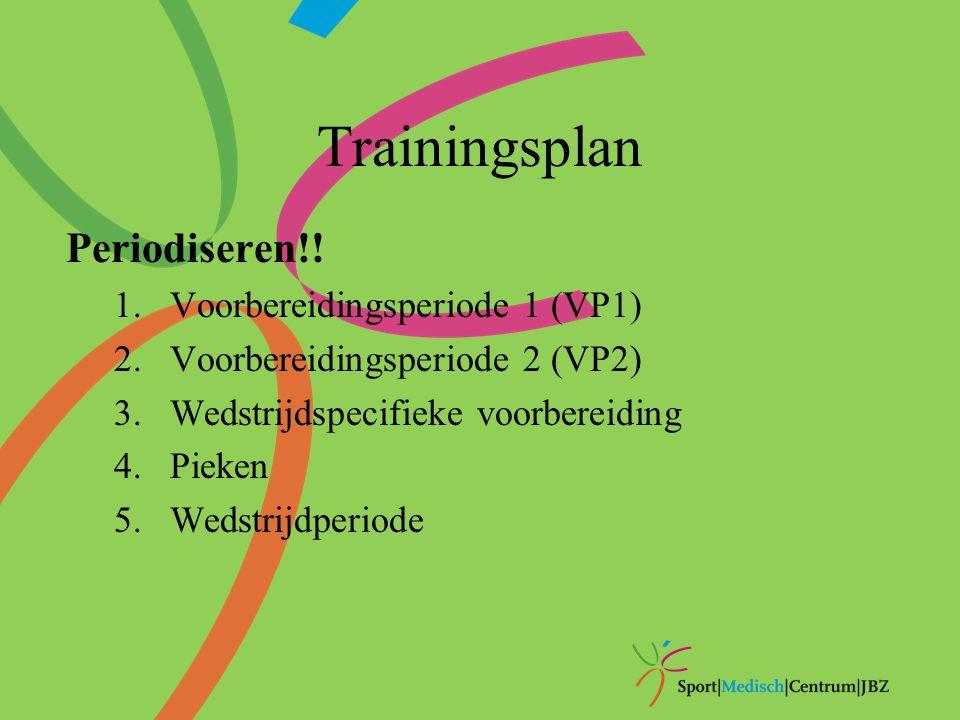 Trainingsplan Periodiseren!! 1.Voorbereidingsperiode 1 (VP1) 2.Voorbereidingsperiode 2 (VP2) 3.Wedstrijdspecifieke voorbereiding 4.Pieken 5.Wedstrijdp