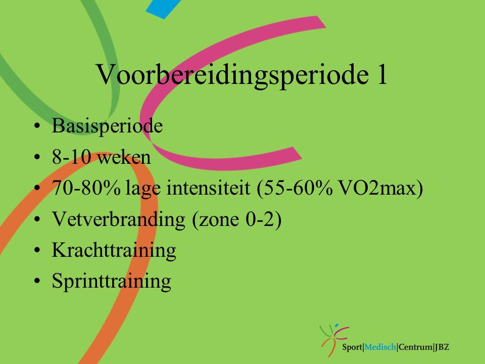 Voorbereidingsperiode 2 60% lage intensiteit Drempeltrainingen/ bloktrainingen/ tijdrittrainingen Vetten en suikers aeroob (zone 1-3) 4-6 weken