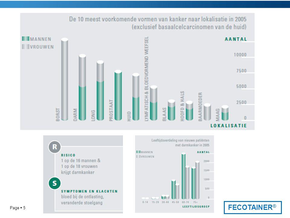 FECOTAINER ® Page  6 iFOBT onderzoek  Het ontlastingsonderzoek is een onderzoek naar zeer kleine hoeveelheden bloed in de ontlasting.