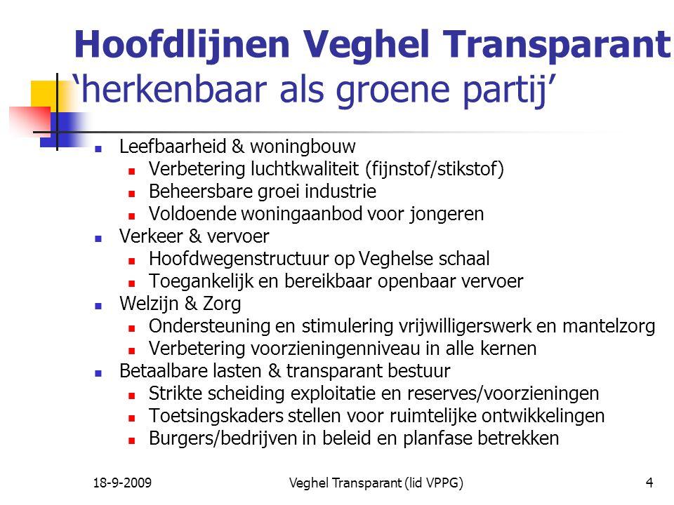 18-9-2009Veghel Transparant (lid VPPG)4 Hoofdlijnen Veghel Transparant 'herkenbaar als groene partij' Leefbaarheid & woningbouw Verbetering luchtkwaliteit (fijnstof/stikstof) Beheersbare groei industrie Voldoende woningaanbod voor jongeren Verkeer & vervoer Hoofdwegenstructuur op Veghelse schaal Toegankelijk en bereikbaar openbaar vervoer Welzijn & Zorg Ondersteuning en stimulering vrijwilligerswerk en mantelzorg Verbetering voorzieningenniveau in alle kernen Betaalbare lasten & transparant bestuur Strikte scheiding exploitatie en reserves/voorzieningen Toetsingskaders stellen voor ruimtelijke ontwikkelingen Burgers/bedrijven in beleid en planfase betrekken
