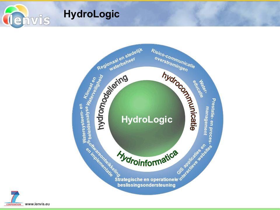 www.lenvis.eu HydroLogic Strategische en operationele beslissingsondersteuning Regionaal en stedelijk waterbeheer Klimaat en Waterveiligheid Watersyst