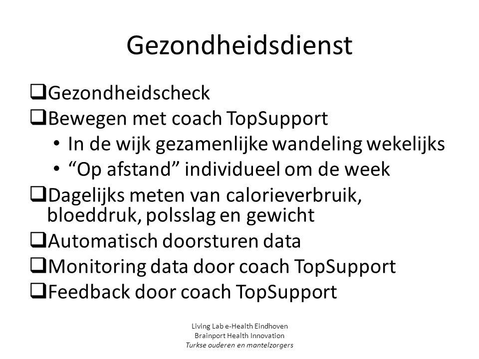Living Lab e-Health Eindhoven Slimme Zorg Noord Brabant Turkse ouderen en mantelzorgers