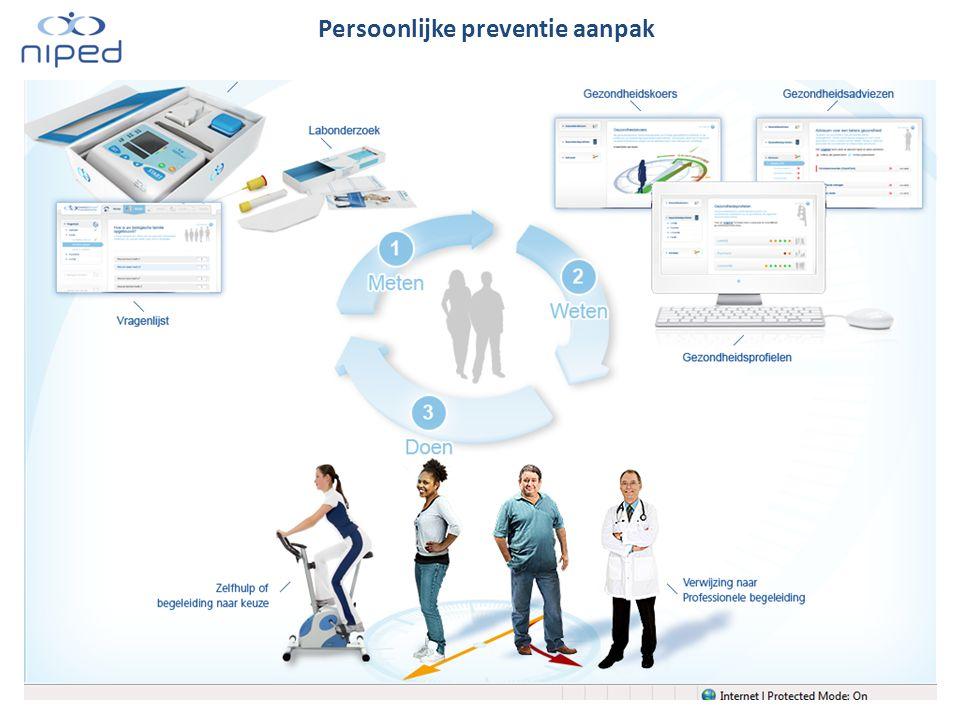Persoonlijke preventie aanpak